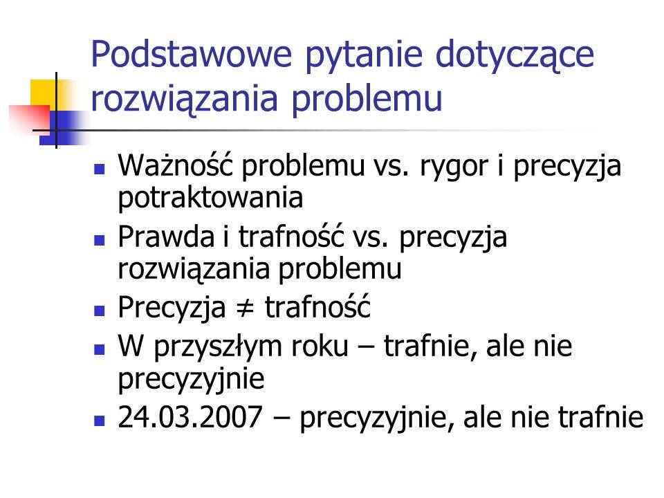 Podstawowe pytanie dotyczące rozwiązania problemu Ważność problemu vs.