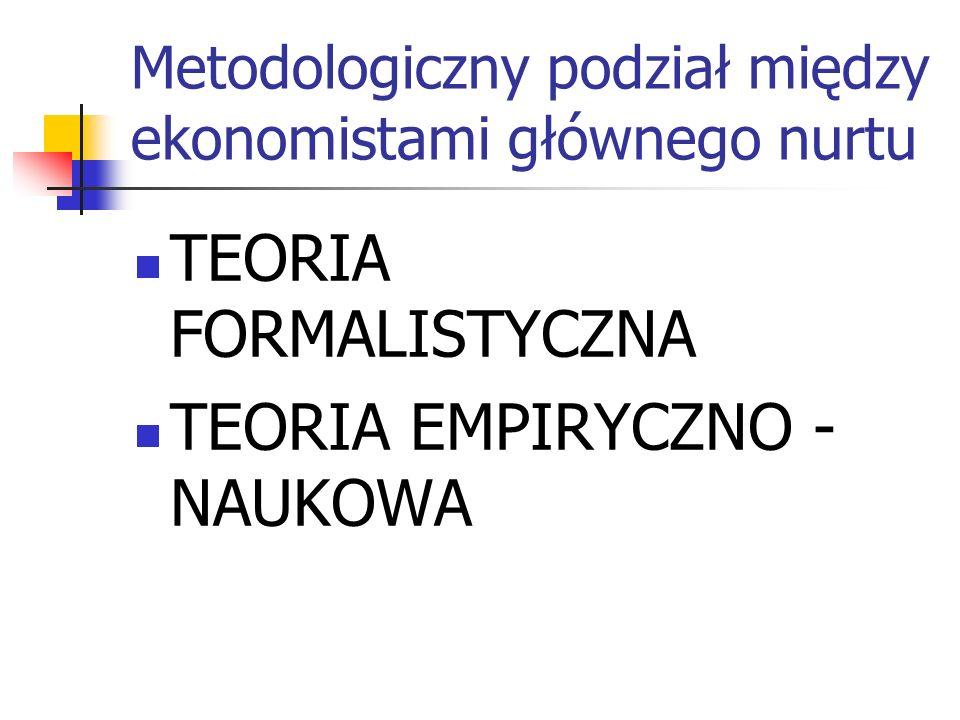 Metodologiczny podział między ekonomistami głównego nurtu TEORIA FORMALISTYCZNA TEORIA EMPIRYCZNO - NAUKOWA
