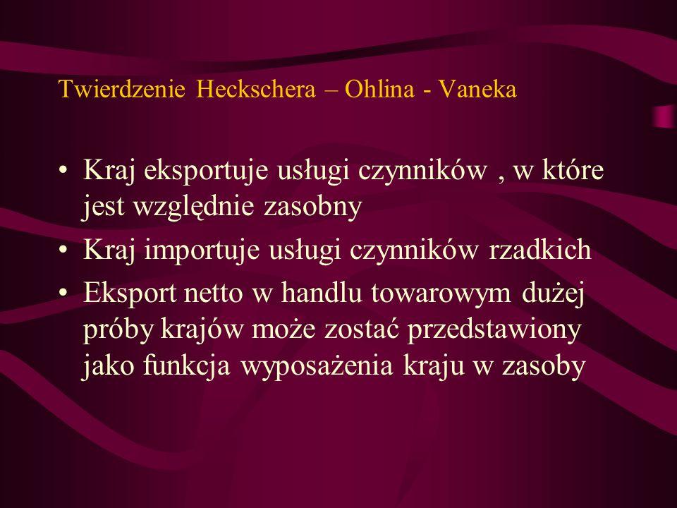 Twierdzenie Heckschera – Ohlina - Vaneka Kraj eksportuje usługi czynników, w które jest względnie zasobny Kraj importuje usługi czynników rzadkich Eks