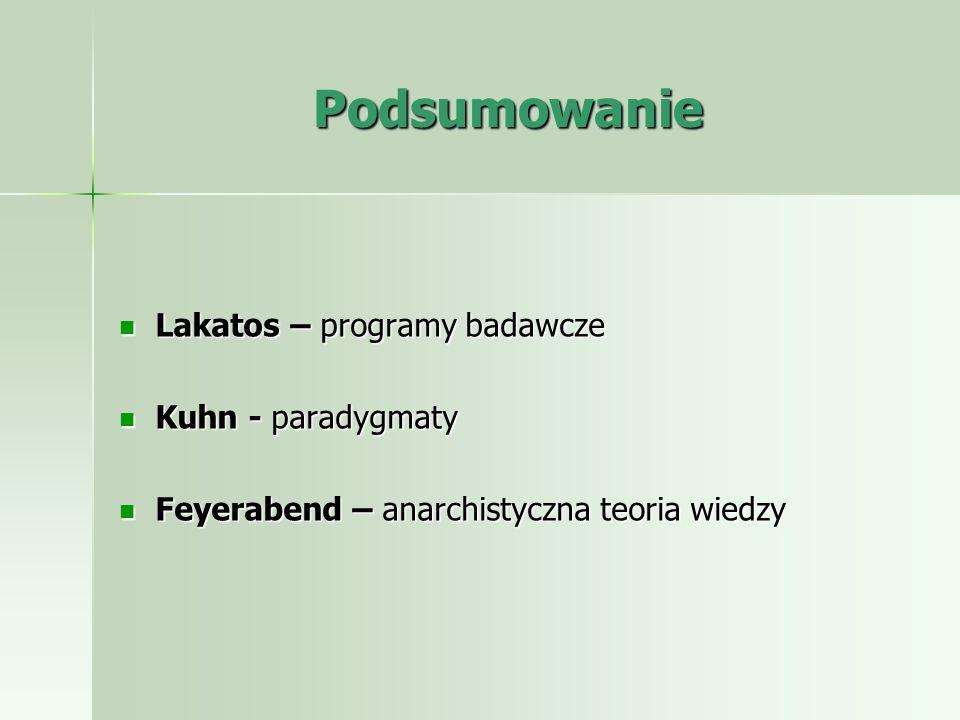 Podsumowanie Lakatos – programy badawcze Lakatos – programy badawcze Kuhn - paradygmaty Kuhn - paradygmaty Feyerabend – anarchistyczna teoria wiedzy F