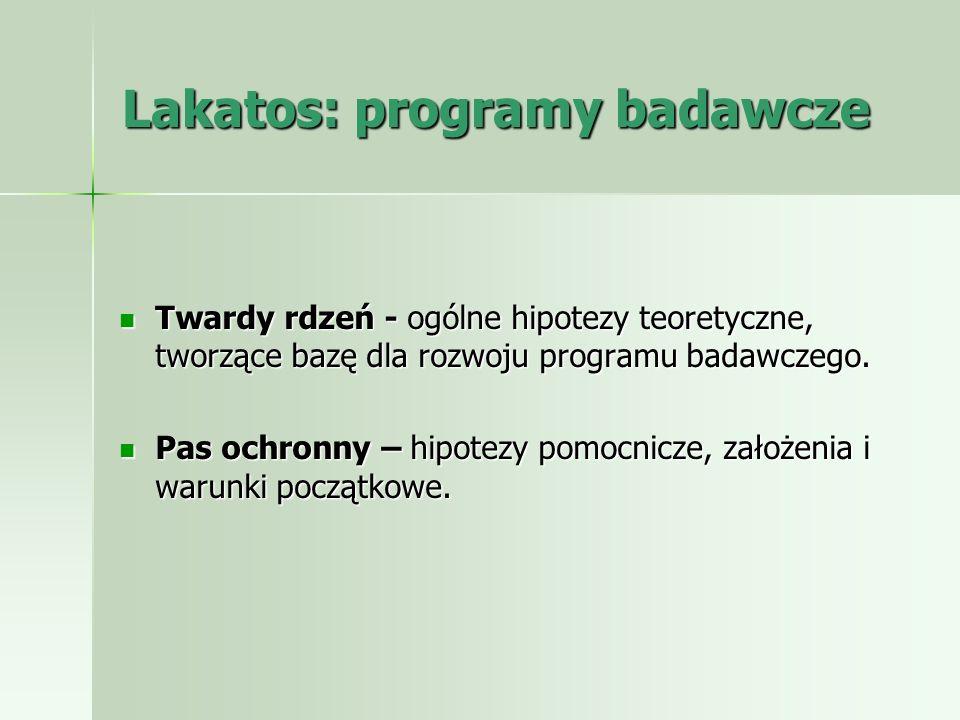 Lakatos: programy badawcze Twardy rdzeń - ogólne hipotezy teoretyczne, tworzące bazę dla rozwoju programu badawczego. Twardy rdzeń - ogólne hipotezy t