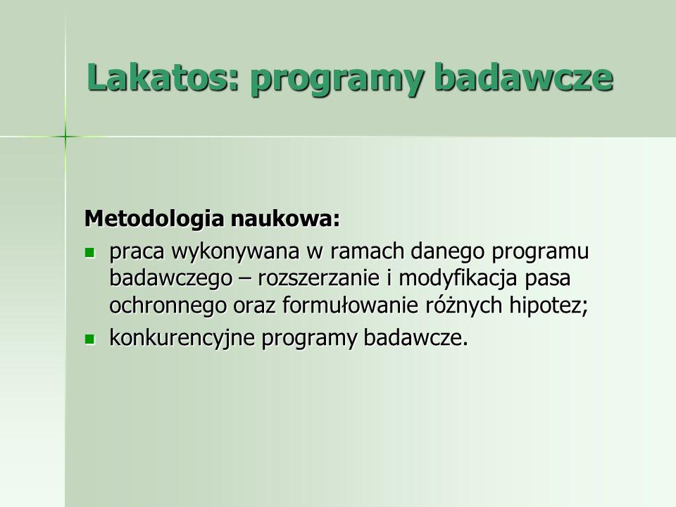 Lakatos: programy badawcze Metodologia Lakatosa wyklucza dwa rodzaje posunięć: Hipotezy ad hoc, których nie można poddać niezależnemu sprawdzianowi; Hipotezy ad hoc, których nie można poddać niezależnemu sprawdzianowi; Posunięcia, które kwestionują twardy rdzeń.