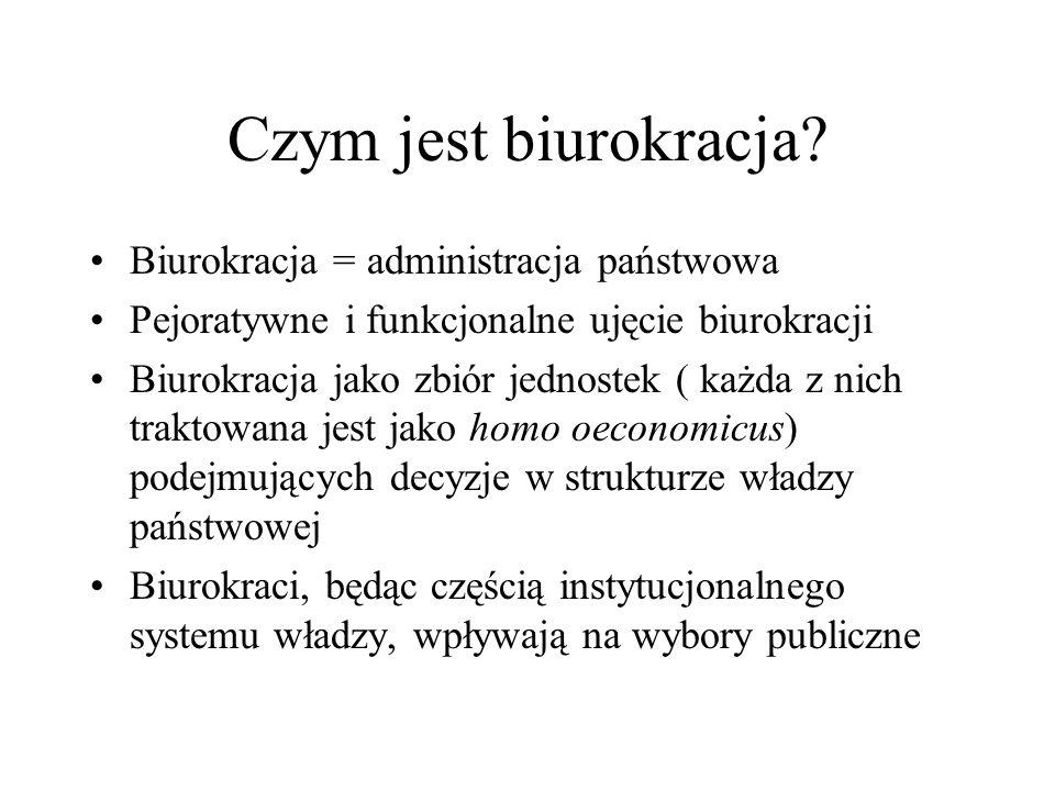 Czym jest biurokracja.