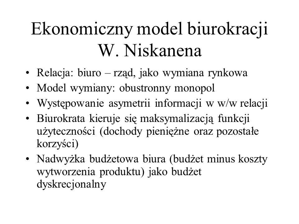 Ekonomiczny model biurokracji W.