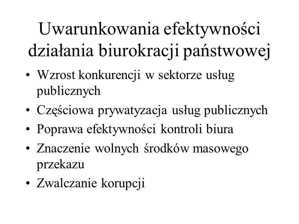 Uwarunkowania efektywności działania biurokracji państwowej Wzrost konkurencji w sektorze usług publicznych Częściowa prywatyzacja usług publicznych Poprawa efektywności kontroli biura Znaczenie wolnych środków masowego przekazu Zwalczanie korupcji