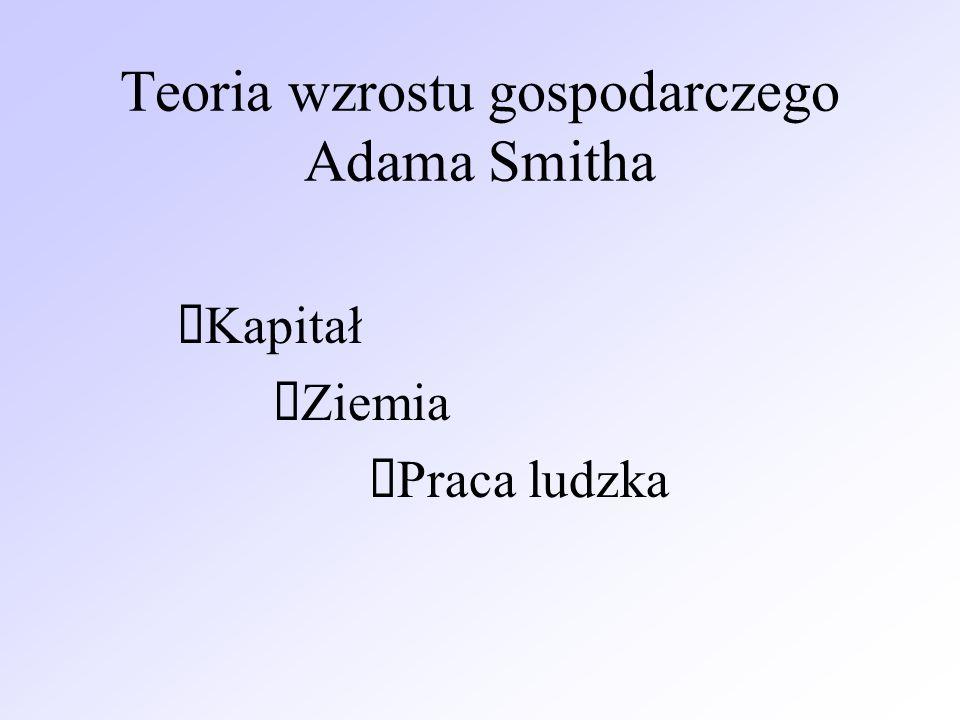 Teoria wzrostu gospodarczego Adama Smitha Kapitał Ziemia Praca ludzka