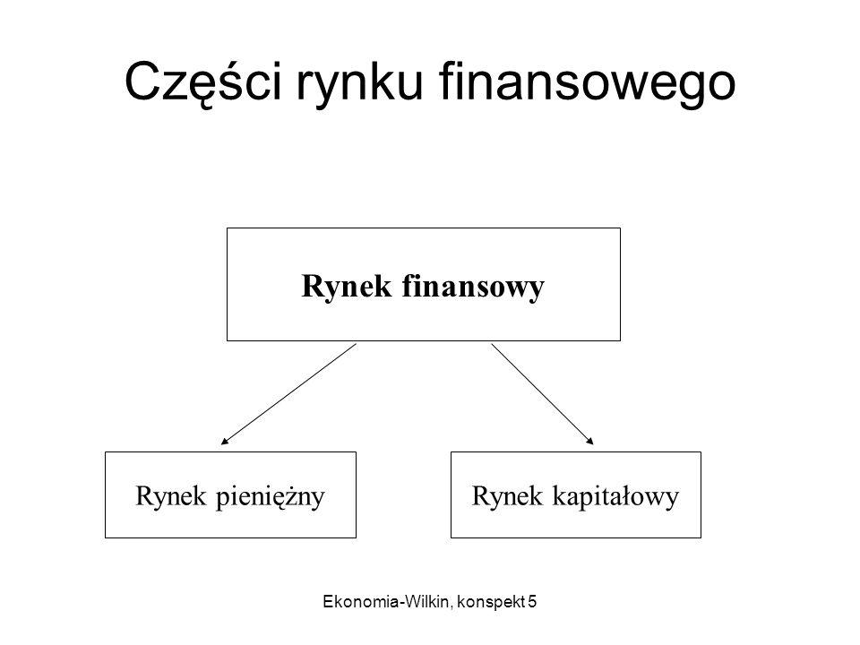 Ekonomia-Wilkin, konspekt 5 Części rynku finansowego Rynek finansowy Rynek pieniężnyRynek kapitałowy