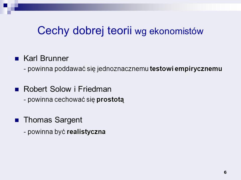 6 Cechy dobrej teorii wg ekonomistów Karl Brunner testowi empirycznemu - powinna poddawać się jednoznacznemu testowi empirycznemu Robert Solow i Fried