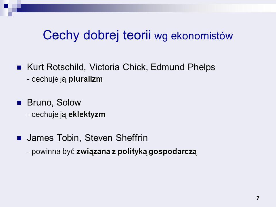 7 Cechy dobrej teorii wg ekonomistów Kurt Rotschild, Victoria Chick, Edmund Phelps pluralizm - cechuje ją pluralizm Bruno, Solow eklektyzm - cechuje j