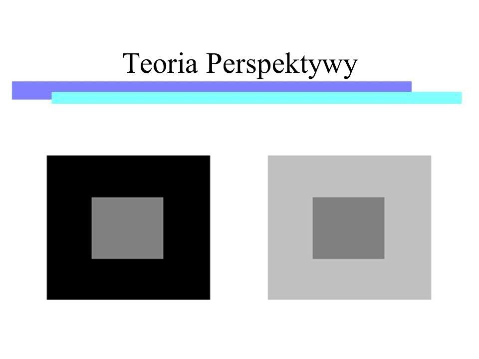 Teoria Perspektywy