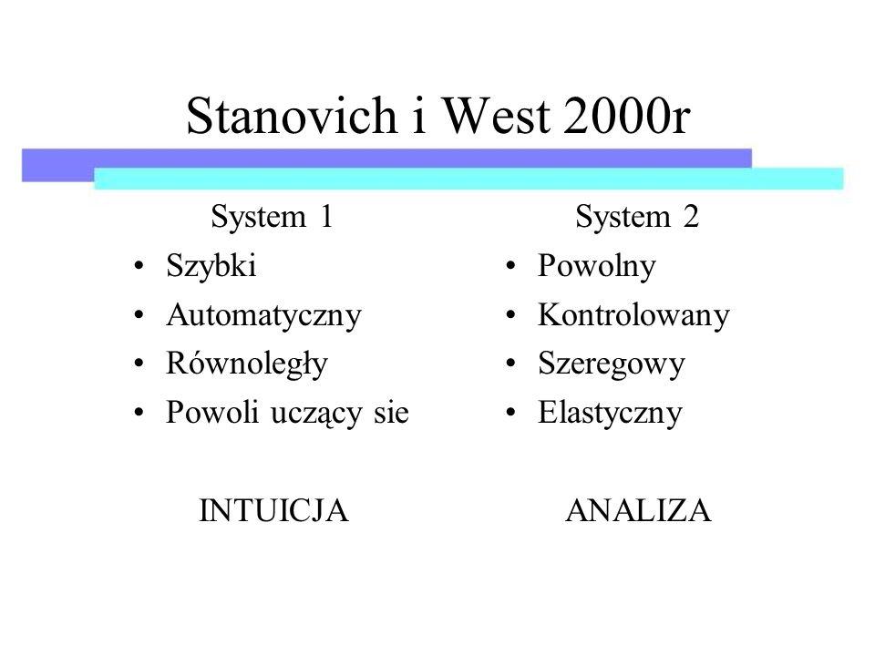 Stanovich i West 2000r System 1 Szybki Automatyczny Równoległy Powoli uczący sie INTUICJA System 2 Powolny Kontrolowany Szeregowy Elastyczny ANALIZA