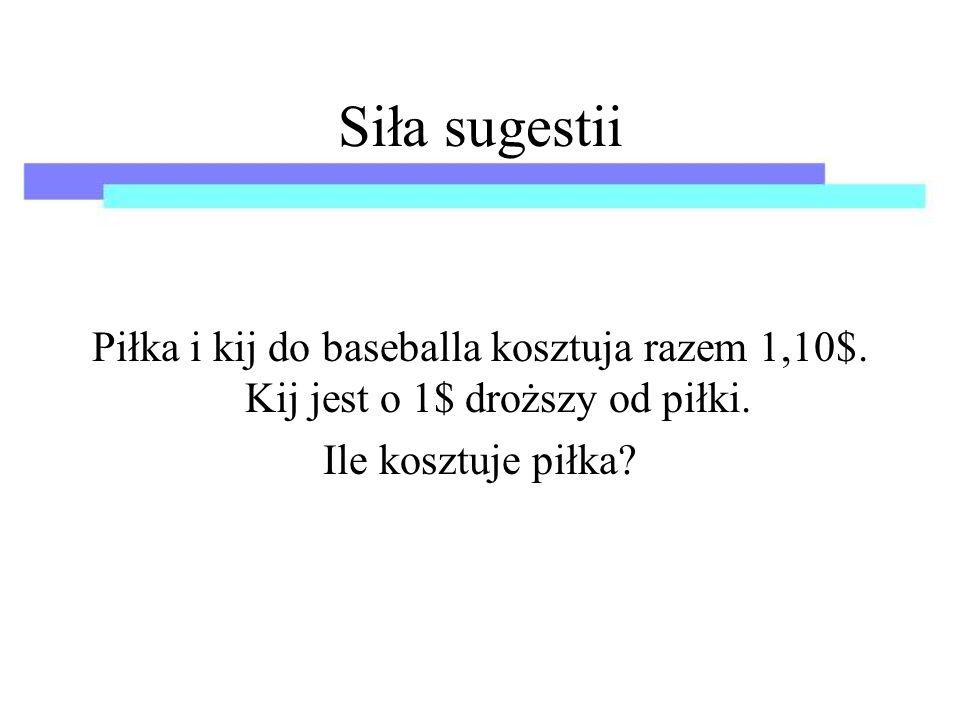Siła sugestii Piłka i kij do baseballa kosztuja razem 1,10$.