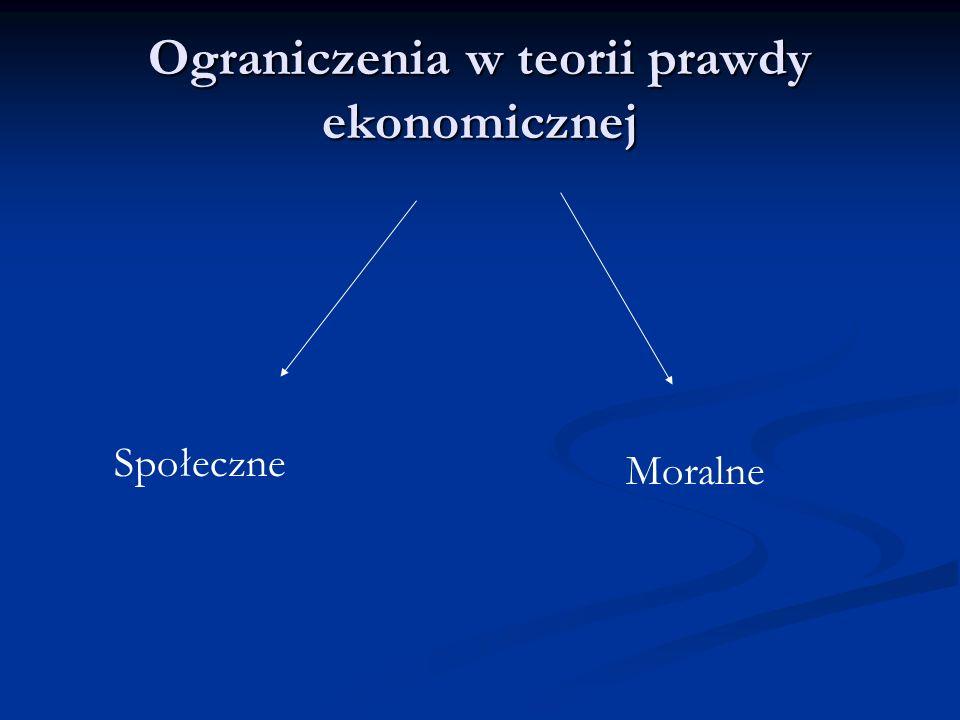 Ograniczenia w teorii prawdy ekonomicznej Społeczne Moralne