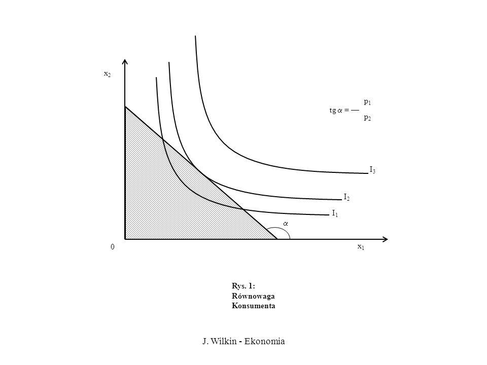 J. Wilkin - Ekonomia Rys. 1: Równowaga Konsumenta x2x2 x1x1 0 I2I2 I3I3 I1I1 tg = p2p2 p1p1