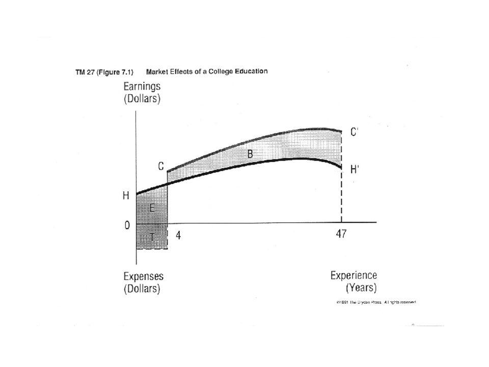 Pytania problemowe Jaką rolę odgrywa konsument, jako podmiot gospodarowania.