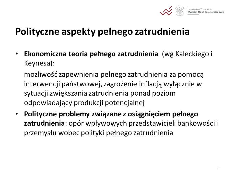 Polityczne aspekty pełnego zatrudnienia Ekonomiczna teoria pełnego zatrudnienia (wg Kaleckiego i Keynesa): możliwość zapewnienia pełnego zatrudnienia
