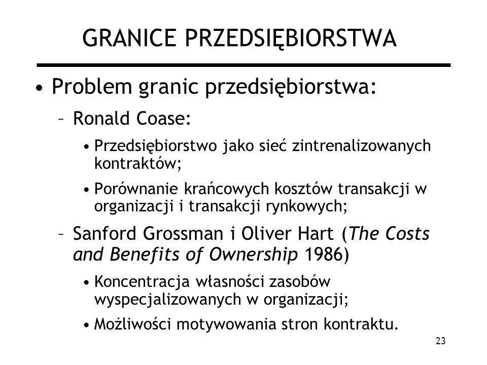 23 GRANICE PRZEDSIĘBIORSTWA Problem granic przedsiębiorstwa: –Ronald Coase: Przedsiębiorstwo jako sieć zintrenalizowanych kontraktów; Porównanie krańc