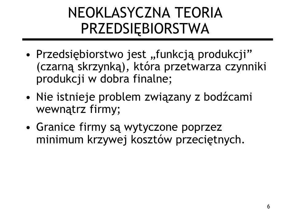 6 NEOKLASYCZNA TEORIA PRZEDSIĘBIORSTWA Przedsiębiorstwo jest funkcją produkcji (czarną skrzynką), która przetwarza czynniki produkcji w dobra finalne;