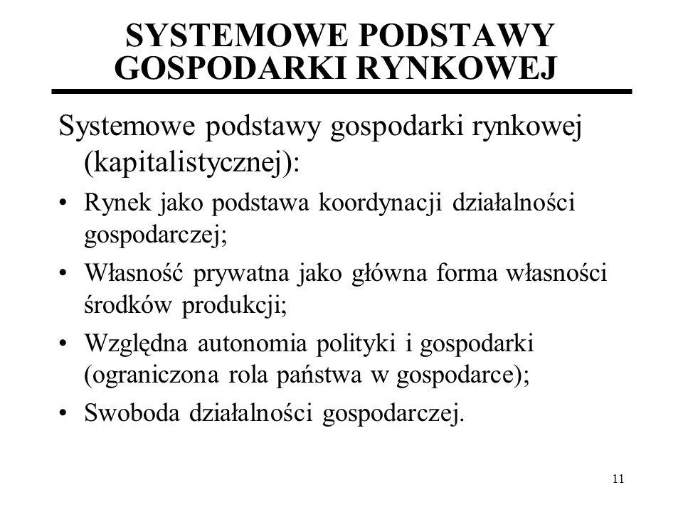 11 SYSTEMOWE PODSTAWY GOSPODARKI RYNKOWEJ Systemowe podstawy gospodarki rynkowej (kapitalistycznej): Rynek jako podstawa koordynacji działalności gosp