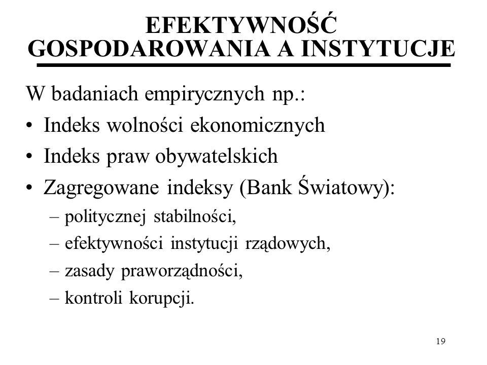 19 EFEKTYWNOŚĆ GOSPODAROWANIA A INSTYTUCJE W badaniach empirycznych np.: Indeks wolności ekonomicznych Indeks praw obywatelskich Zagregowane indeksy (