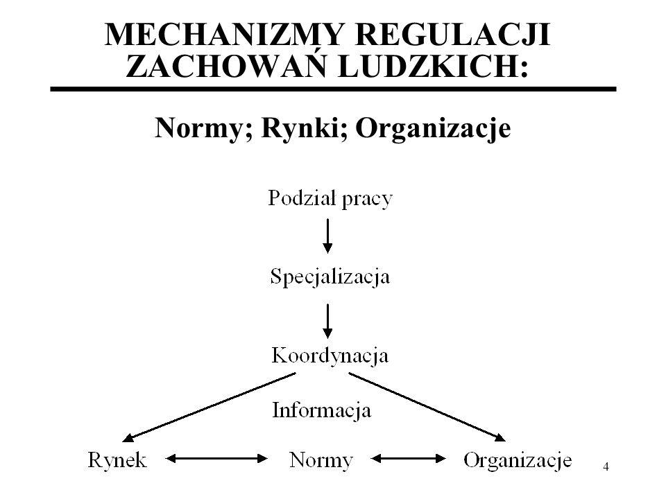 4 MECHANIZMY REGULACJI ZACHOWAŃ LUDZKICH: Normy; Rynki; Organizacje