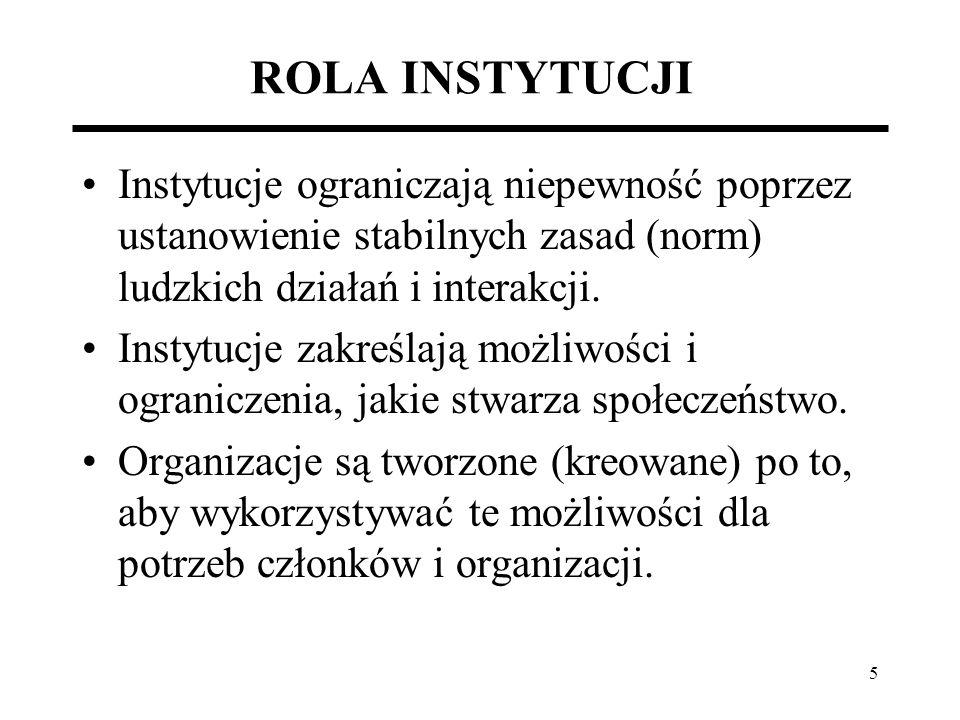 5 ROLA INSTYTUCJI Instytucje ograniczają niepewność poprzez ustanowienie stabilnych zasad (norm) ludzkich działań i interakcji. Instytucje zakreślają
