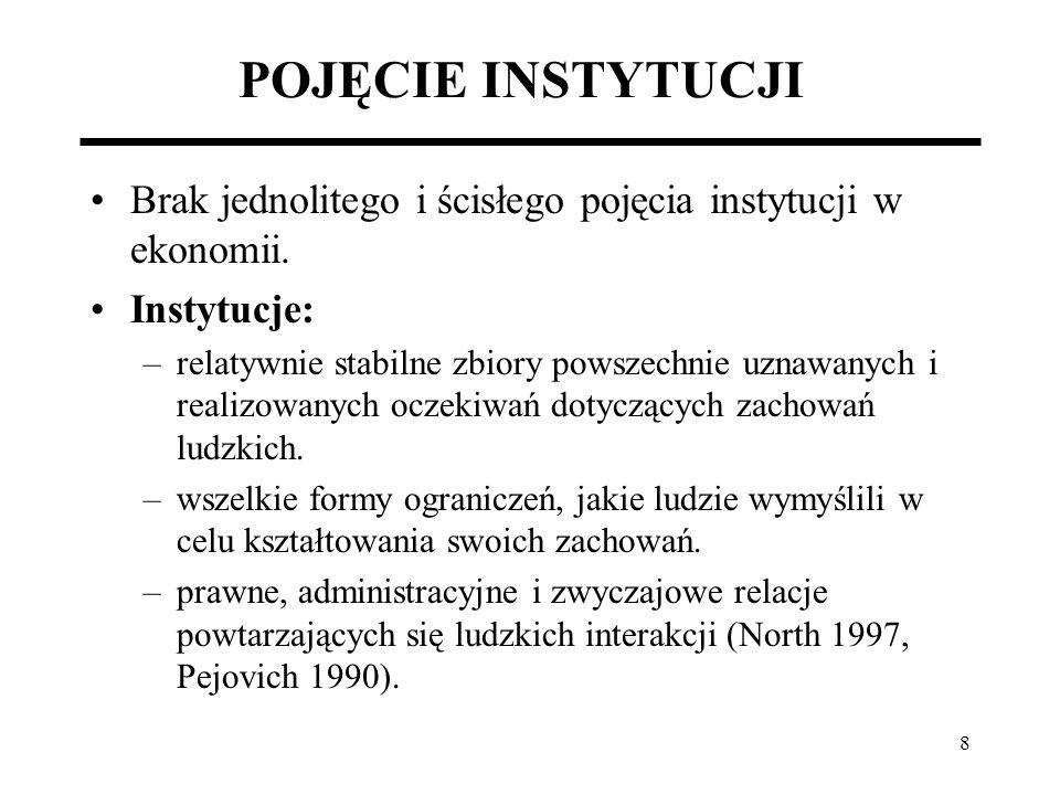 29 TRANSFORMACJA POLSKIEJ GOSPODARKI JAKO PROCES ZMIAN INSTYTUCJONALNYCH Prywatyzacja (cd.): Fiasko ograniczonego Programu Powszechnej Prywatyzacji z 1995 r.