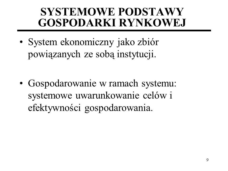 10 SYSTEMOWE PODSTAWY GOSPODARKI RYNKOWEJ System gospodarczy (w wąskim ujęciu) to organizacje i reguły instytucjonalne, które determinują działalność gospodarczą i jej wyniki (Balcerowicz 1990).