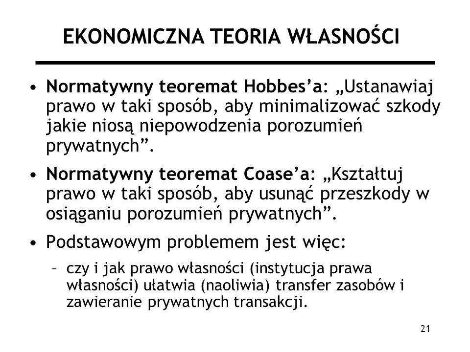 21 EKONOMICZNA TEORIA WŁASNOŚCI Normatywny teoremat Hobbesa: Ustanawiaj prawo w taki sposób, aby minimalizować szkody jakie niosą niepowodzenia porozu
