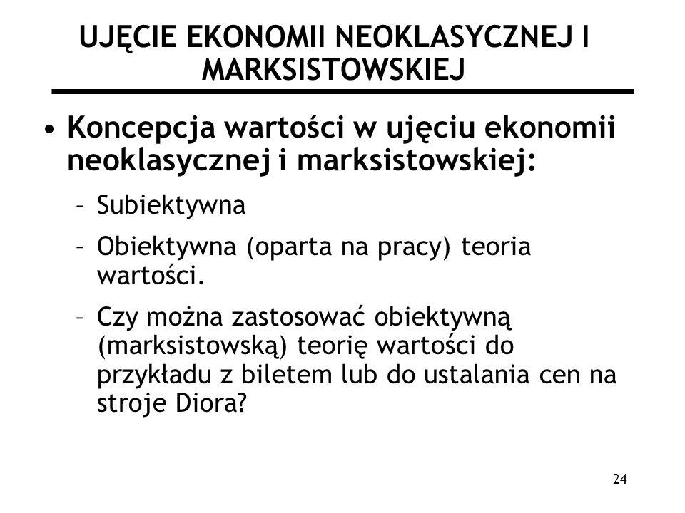 24 UJĘCIE EKONOMII NEOKLASYCZNEJ I MARKSISTOWSKIEJ Koncepcja wartości w ujęciu ekonomii neoklasycznej i marksistowskiej: –Subiektywna –Obiektywna (opa