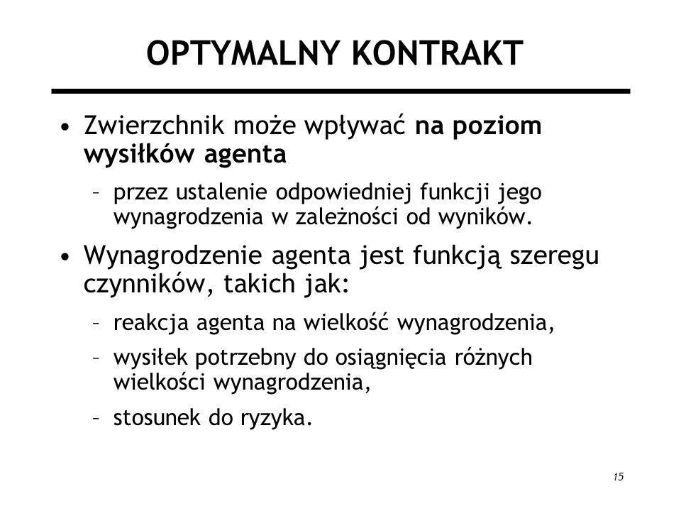 15 OPTYMALNY KONTRAKT Zwierzchnik może wpływać na poziom wysiłków agenta –przez ustalenie odpowiedniej funkcji jego wynagrodzenia w zależności od wyni