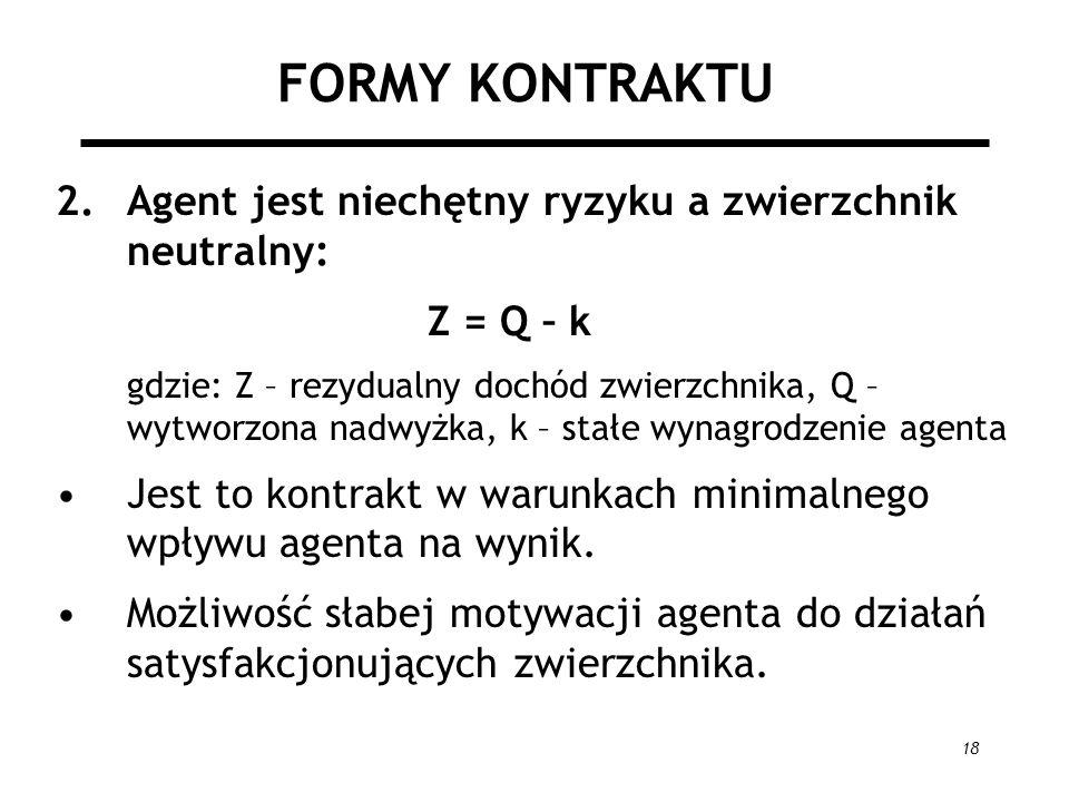 18 FORMY KONTRAKTU 2.Agent jest niechętny ryzyku a zwierzchnik neutralny: Z = Q – k gdzie: Z – rezydualny dochód zwierzchnika, Q – wytworzona nadwyżka