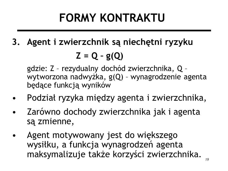 19 FORMY KONTRAKTU 3.Agent i zwierzchnik są niechętni ryzyku Z = Q – g(Q) gdzie: Z – rezydualny dochód zwierzchnika, Q – wytworzona nadwyżka, g(Q) – w