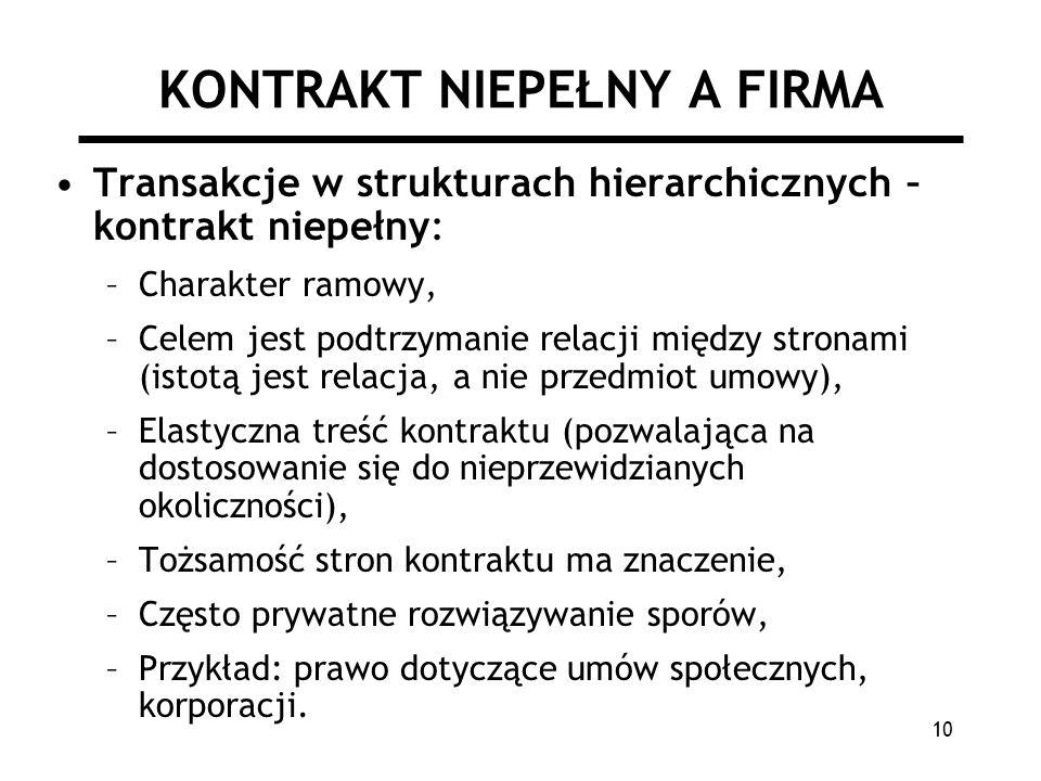 10 KONTRAKT NIEPEŁNY A FIRMA Transakcje w strukturach hierarchicznych – kontrakt niepełny: –Charakter ramowy, –Celem jest podtrzymanie relacji między
