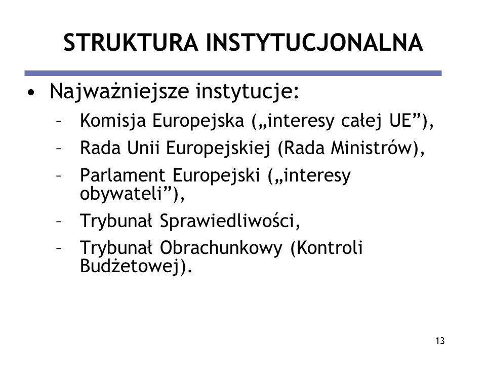13 STRUKTURA INSTYTUCJONALNA Najważniejsze instytucje: –Komisja Europejska (interesy całej UE), –Rada Unii Europejskiej (Rada Ministrów), –Parlament E