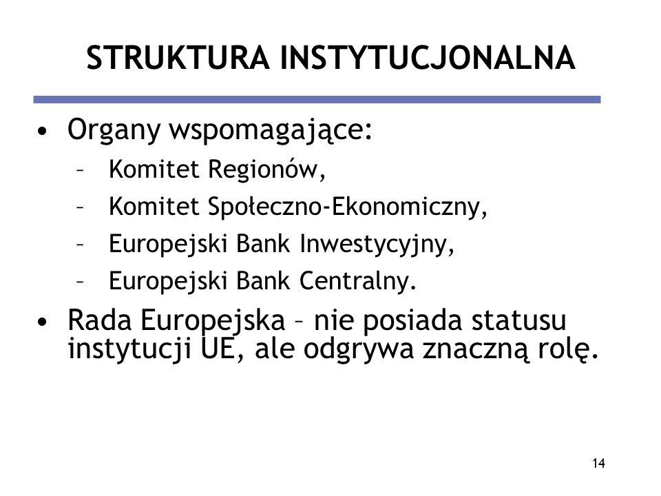 14 STRUKTURA INSTYTUCJONALNA Organy wspomagające: –Komitet Regionów, –Komitet Społeczno-Ekonomiczny, –Europejski Bank Inwestycyjny, –Europejski Bank C