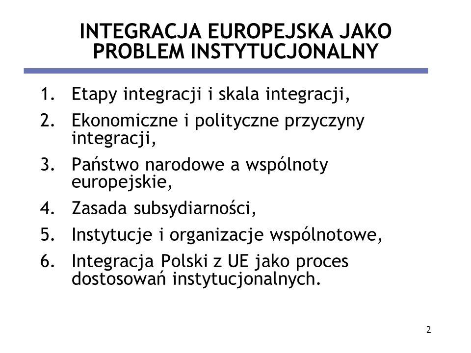 2 INTEGRACJA EUROPEJSKA JAKO PROBLEM INSTYTUCJONALNY 1.Etapy integracji i skala integracji, 2.Ekonomiczne i polityczne przyczyny integracji, 3.Państwo