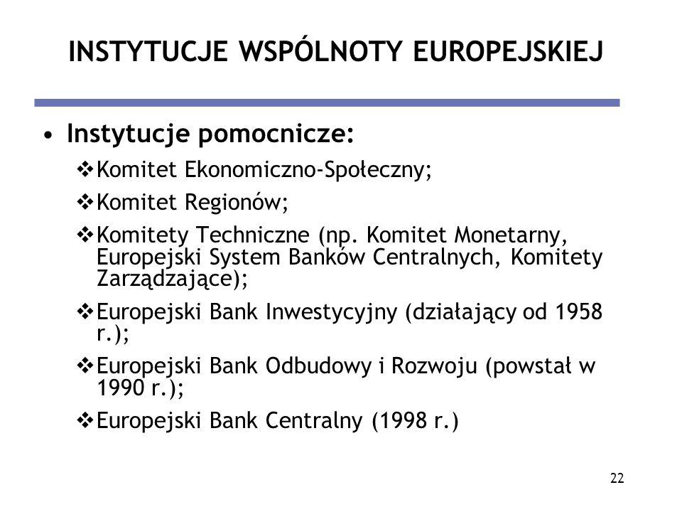 22 INSTYTUCJE WSPÓLNOTY EUROPEJSKIEJ Instytucje pomocnicze: Komitet Ekonomiczno-Społeczny; Komitet Regionów; Komitety Techniczne (np. Komitet Monetarn