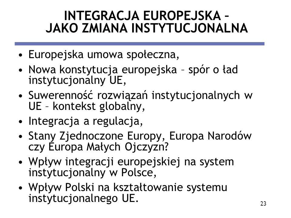 23 INTEGRACJA EUROPEJSKA – JAKO ZMIANA INSTYTUCJONALNA Europejska umowa społeczna, Nowa konstytucja europejska – spór o ład instytucjonalny UE, Suwere