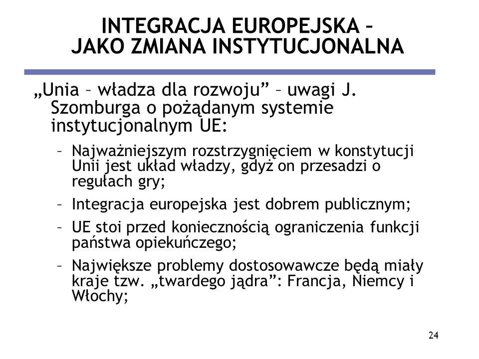 24 INTEGRACJA EUROPEJSKA – JAKO ZMIANA INSTYTUCJONALNA Unia – władza dla rozwoju – uwagi J. Szomburga o pożądanym systemie instytucjonalnym UE: –Najwa