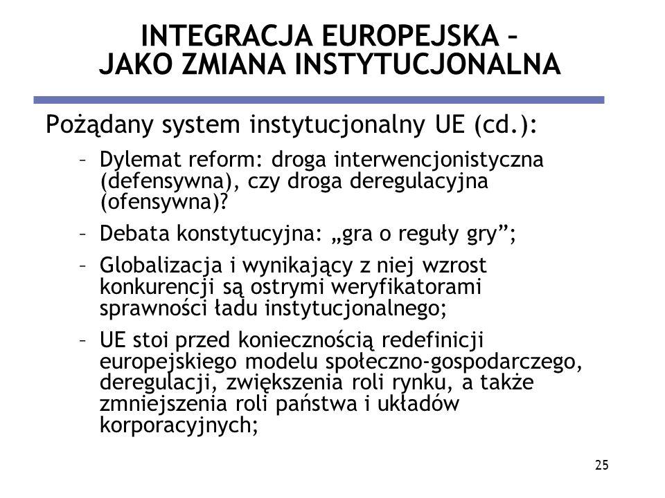 25 INTEGRACJA EUROPEJSKA – JAKO ZMIANA INSTYTUCJONALNA Pożądany system instytucjonalny UE (cd.): –Dylemat reform: droga interwencjonistyczna (defensyw