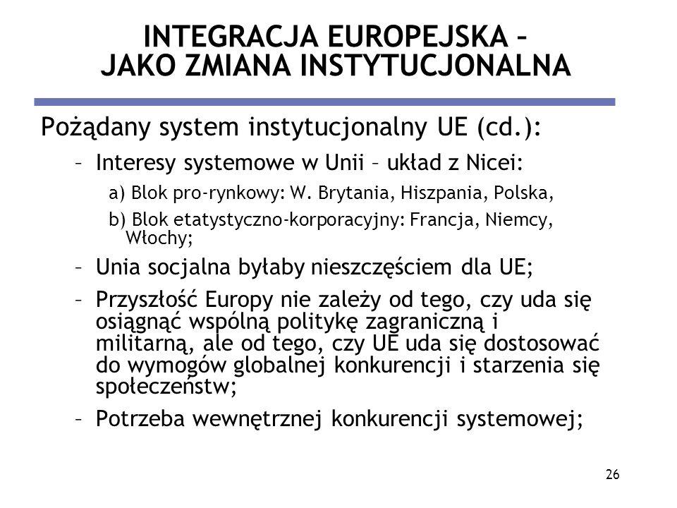 26 INTEGRACJA EUROPEJSKA – JAKO ZMIANA INSTYTUCJONALNA Pożądany system instytucjonalny UE (cd.): –Interesy systemowe w Unii – układ z Nicei: a) Blok p