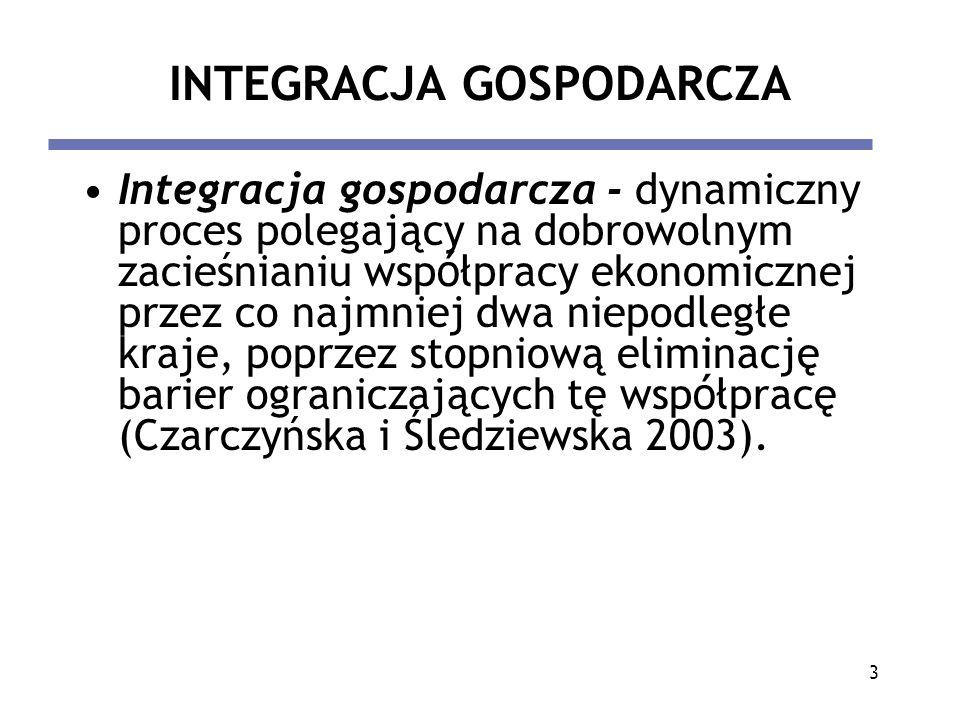 3 INTEGRACJA GOSPODARCZA Integracja gospodarcza - dynamiczny proces polegający na dobrowolnym zacieśnianiu wsp ó łpracy ekonomicznej przez co najmniej