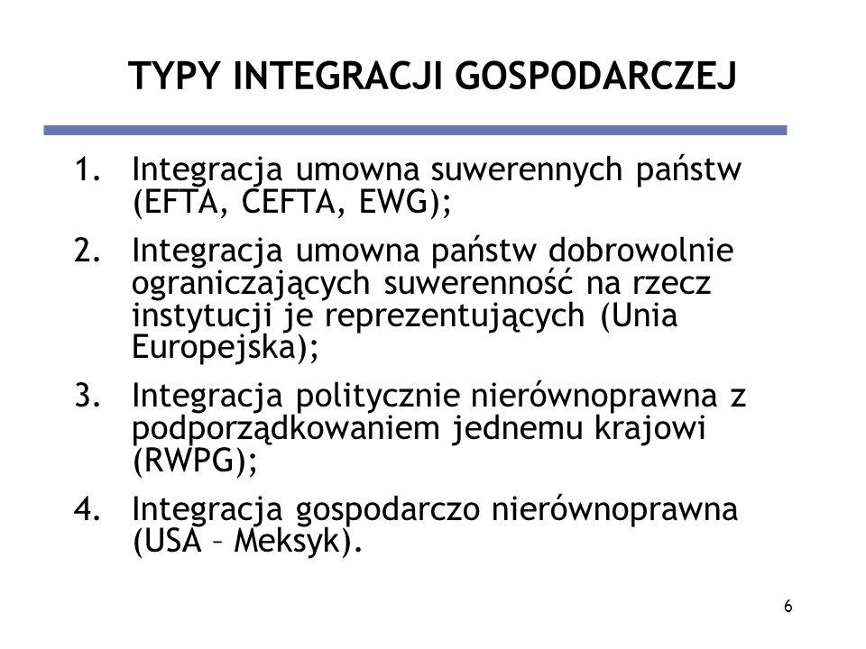 6 TYPY INTEGRACJI GOSPODARCZEJ 1.Integracja umowna suwerennych państw (EFTA, CEFTA, EWG); 2.Integracja umowna państw dobrowolnie ograniczających suwer