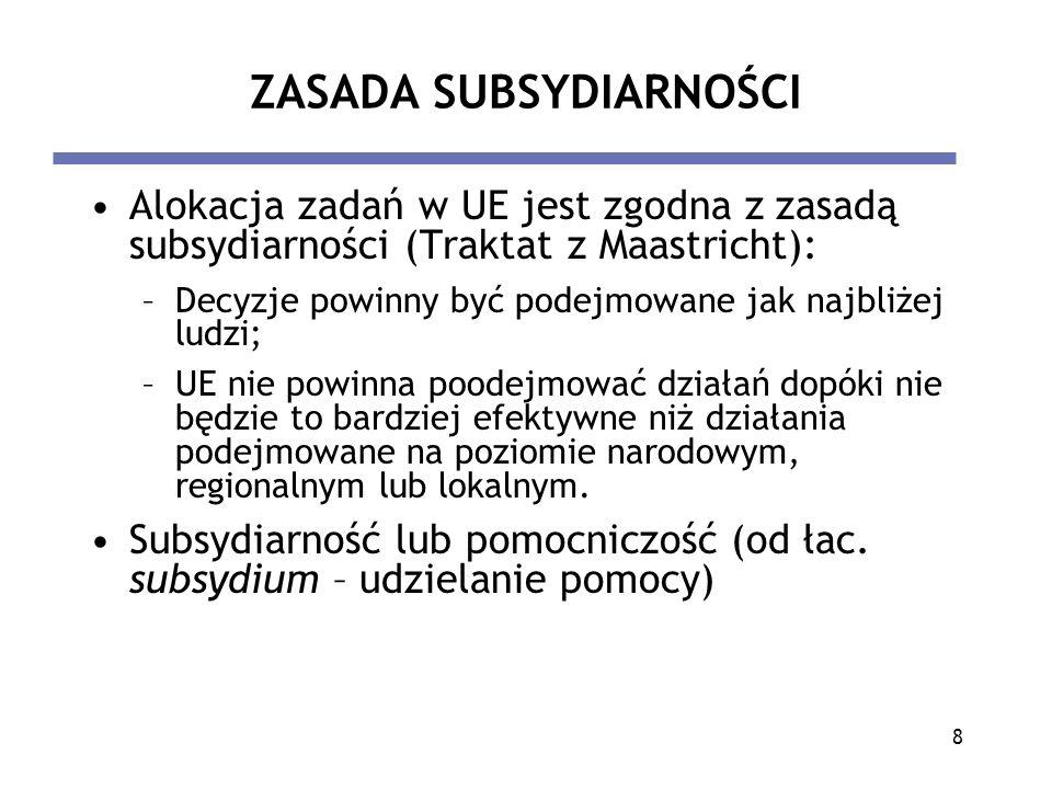 8 ZASADA SUBSYDIARNOŚCI Alokacja zadań w UE jest zgodna z zasadą subsydiarności (Traktat z Maastricht): –Decyzje powinny być podejmowane jak najbliżej