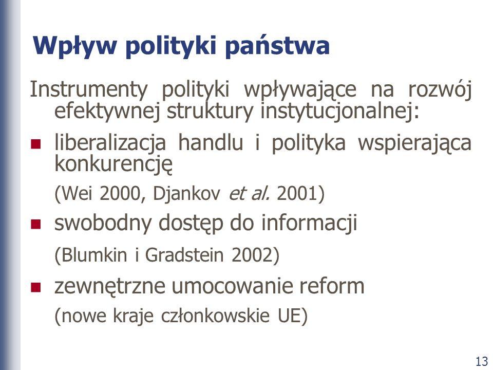13 Wpływ polityki państwa Instrumenty polityki wpływające na rozw ó j efektywnej struktury instytucjonalnej: liberalizacja handlu i polityka wspierają