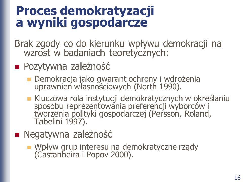 16 Proces demokratyzacji a wyniki gospodarcze Brak zgody co do kierunku wpływu demokracji na wzrost w badaniach teoretycznych: Pozytywna zależność Dem