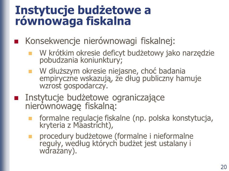 20 Instytucje budżetowe a równowaga fiskalna Konsekwencje nierównowagi fiskalnej: W krótkim okresie deficyt budżetowy jako narzędzie pobudzania koniun