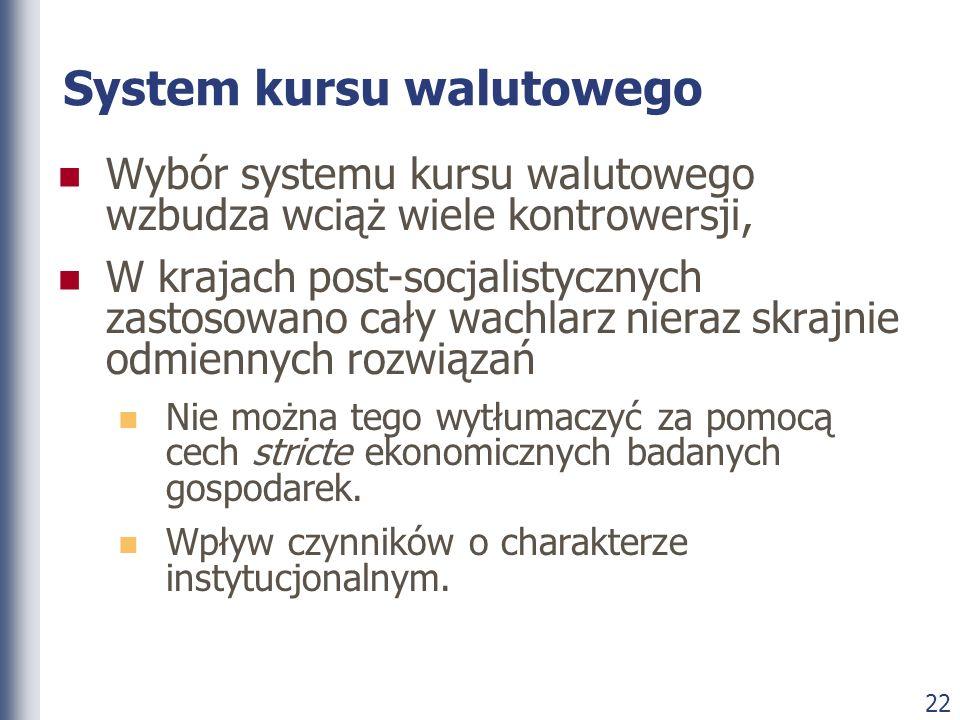 22 System kursu walutowego Wybór systemu kursu walutowego wzbudza wciąż wiele kontrowersji, W krajach post-socjalistycznych zastosowano cały wachlarz