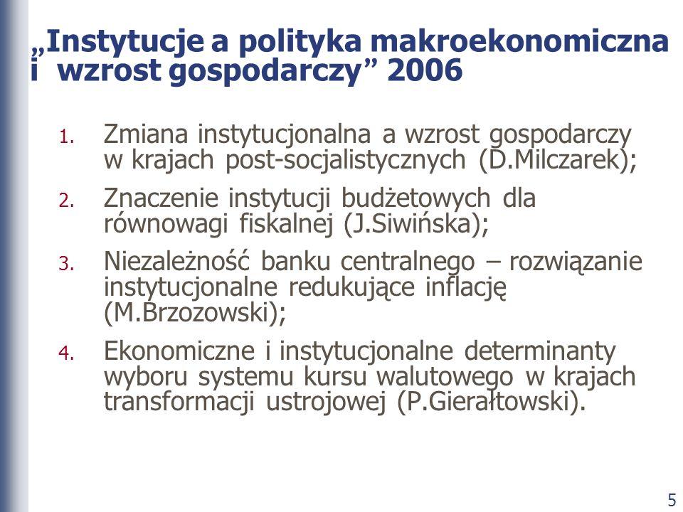 5 Instytucje a polityka makroekonomiczna i wzrost gospodarczy 2006 1. Zmiana instytucjonalna a wzrost gospodarczy w krajach post-socjalistycznych (D.M